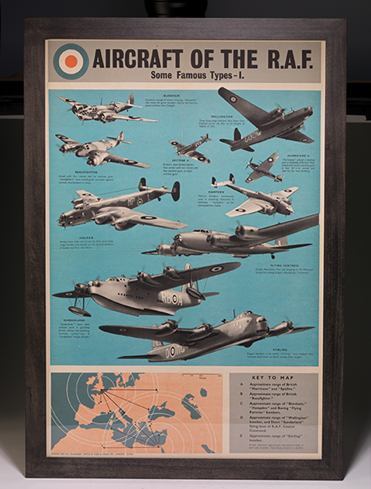 Poster: Aircraft of the R.A.F. Some Famous Types - I